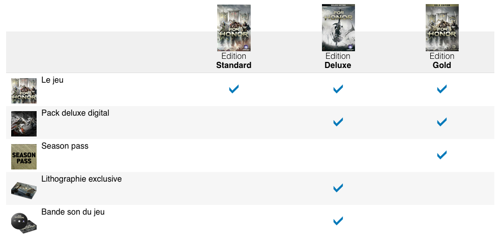 versions For Honor